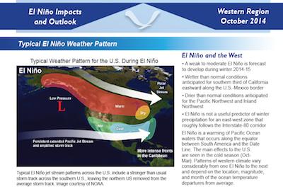 nino_outlook_western_us_oct2014