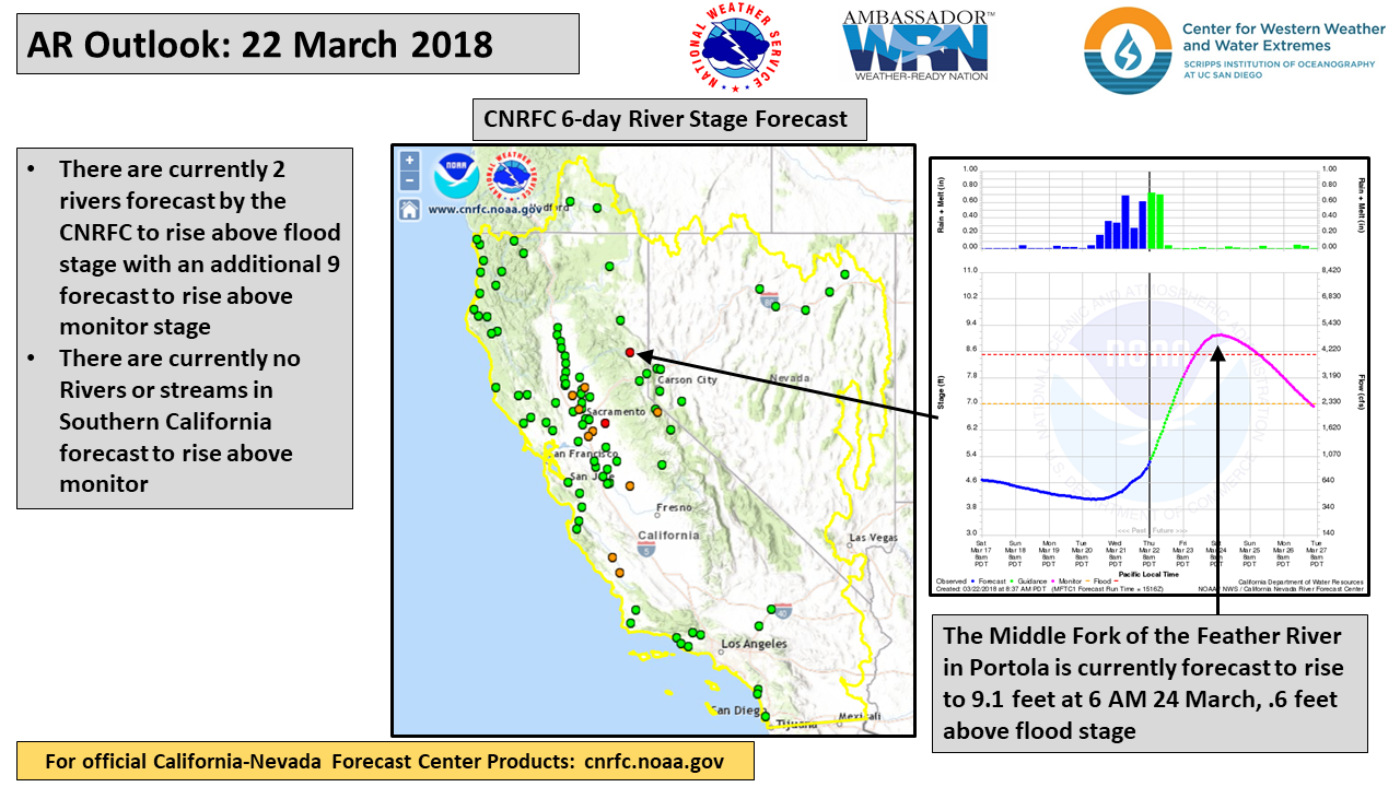 CW3E AR Update: 22 March 2018 Outlook – Center for Western