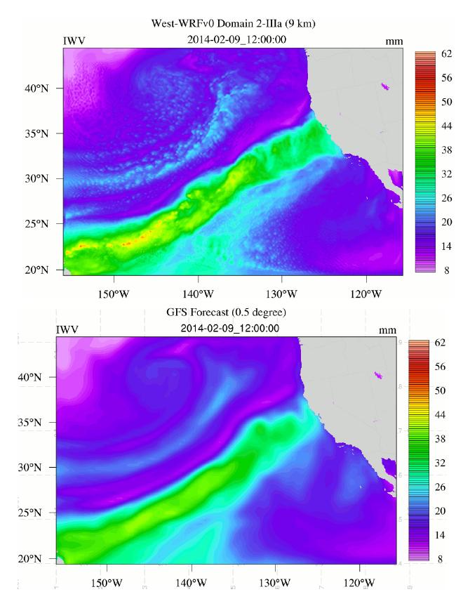 westwrf_forecast_comparison